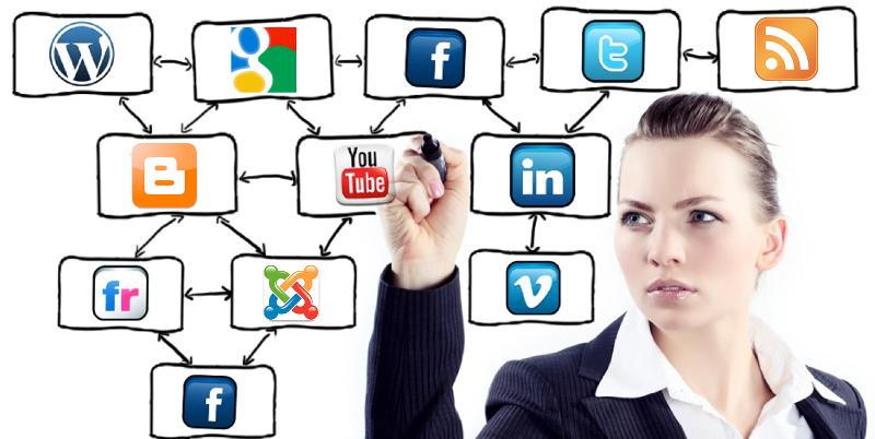 COMUNITY MANAGER EN LA WEB 2.0 Y REDES SOCIALES